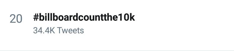 #BillboardCountThe10k is trending #20 worldwide!!! let's tweet more