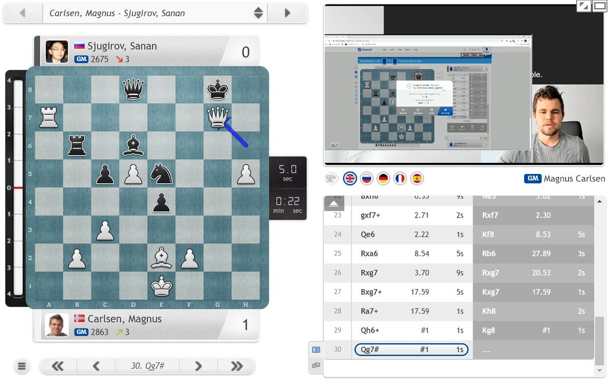 "test Twitter Media - ""A nice attacking win!"" Magnus Carlsen scores his first win against Sanan Sjugirov: https://t.co/OvYi16HzjR  #c24live #BanterBlitzCup https://t.co/Q99o42LkKx"