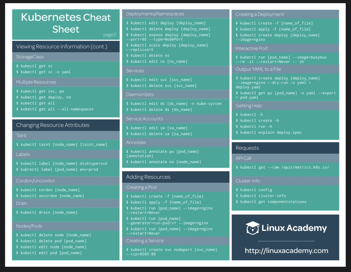 test Twitter Media - RT @mstrYoda_: Kubernetes Cheat Sheet  #kubernetes #cncf #opensource #linux #100DaysOfCode @learnk8s #code https://t.co/Er0HvYABZA