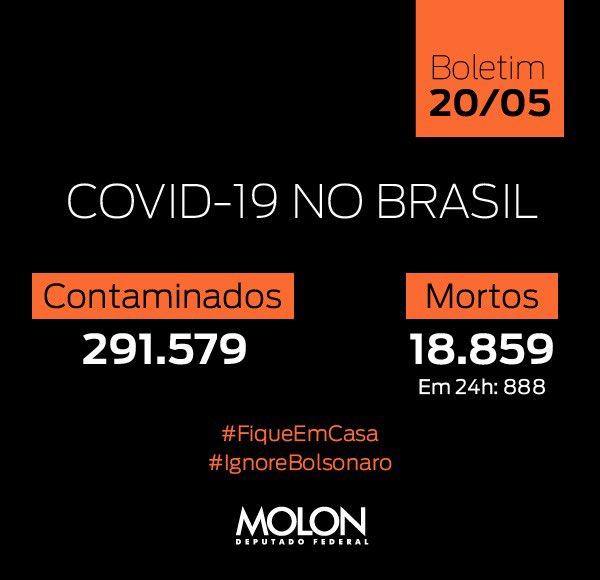 O presidente faz piada, e os casos só aumentam a cada dia. Será que Bolsonaro consegue imaginar que cada morte é uma família sofrendo? Além da dor de perderem um parente, ainda têm que lidar com o descaso do presidente. Lamentável! #ImpeachmentJá!