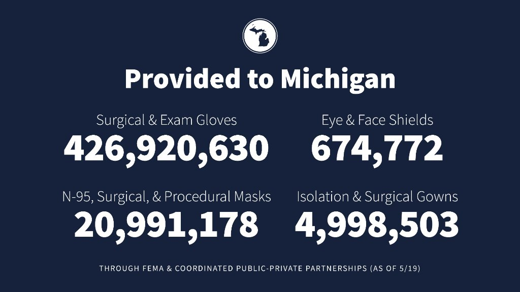 President @realDonaldTrump is wheels up for Michigan!   Michigan has received supplies from the Strategic National Stockpile and through Project Air Bridge and other public-private partnership efforts!