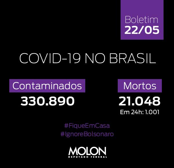 ATENÇÃO! O Brasil passou a Rússia em nº de pessoas com Covid-19, tornando-se o 2º país no mundo com mais contaminados. É inadmissível que Bolsonaro continue pressionando pelo fim do isolamento e receitando remédio que pode causar sérios efeitos colaterais. Chega! #ImpeachmentJá