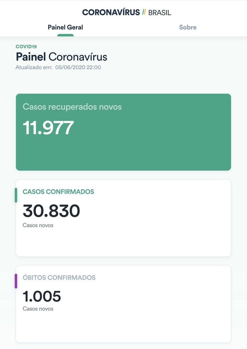 """INACREDITÁVEL!  O site de dados do Covid-19 voltou ao ar, mas o governo brasileiro decidiu remover a informação de mortos totais pela doença!  Também removeram a quantidade de infectados totais e tiraram todos os gráficos.  Agora é só informação de """"casos novos"""".  MEU DEUS DO CÉU"""
