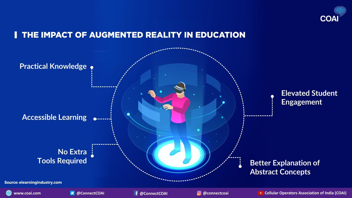 With the potential to change conventional learning, #AugmentedReality is set to make the future #learning process faster than ever before. #3D view in #AR apps helps the students to understand things better. @elearnindustry @_DigitalIndia @GoI_MeitY @HRDMinistry #technology #VR