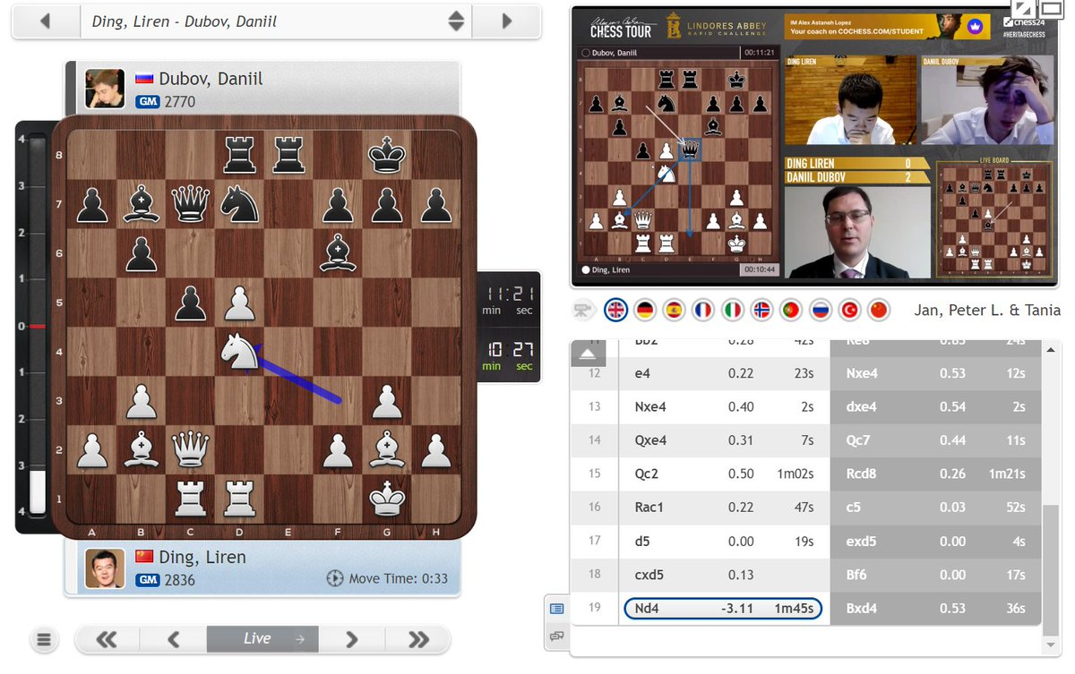 test Twitter Media - 19.Nd4? was a bit too clever and 19...Qe5! would have put Dubov in the final! He missed it, playing 19...Bxd4, and the game goes on: https://t.co/NRNNrNjAx1  #c24live #HeritageChess https://t.co/mTq9thhgCg