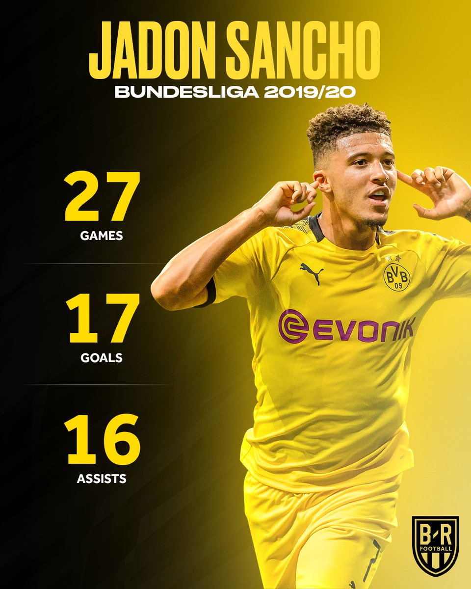33 G/A in 27 games this season.  @Sanchooo10 is putting up numbers 🌟