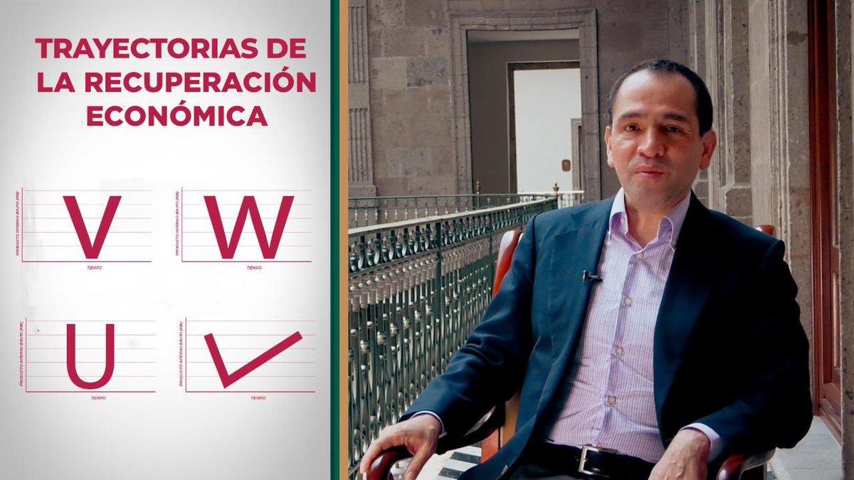 Nos han preguntado mucho sobre la posible trayectoria de la #economía en la #NuevaNormalidad. Varios analistas  representan la forma que puede tomar la reapertura con letras (V, U, W). A continuación les explico cómo lo vemos desde @Hacienda_Mexico.
