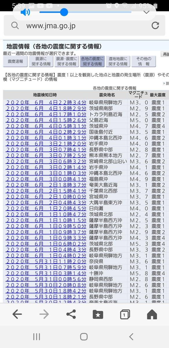 test ツイッターメディア - また、バヌアツでM5.0発生です。 また、きっと少し揺れますね。 トカラが続くようなら更に警戒必要ですよ #地震 #噴火 https://t.co/z4kYMOcUTn