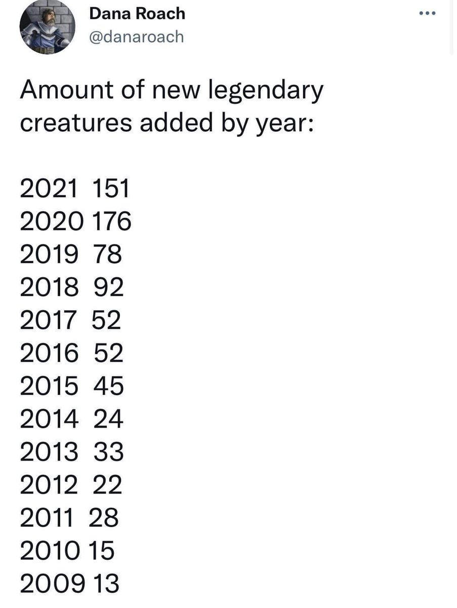 test Twitter Media - Just had a good friend send me friend of the show @danaroach tweet (sorry don't know where original is) but WOW. Can anyone guess when EDH infiltrated WOTC? I'll give you a minute https://t.co/JZuj5WVyak