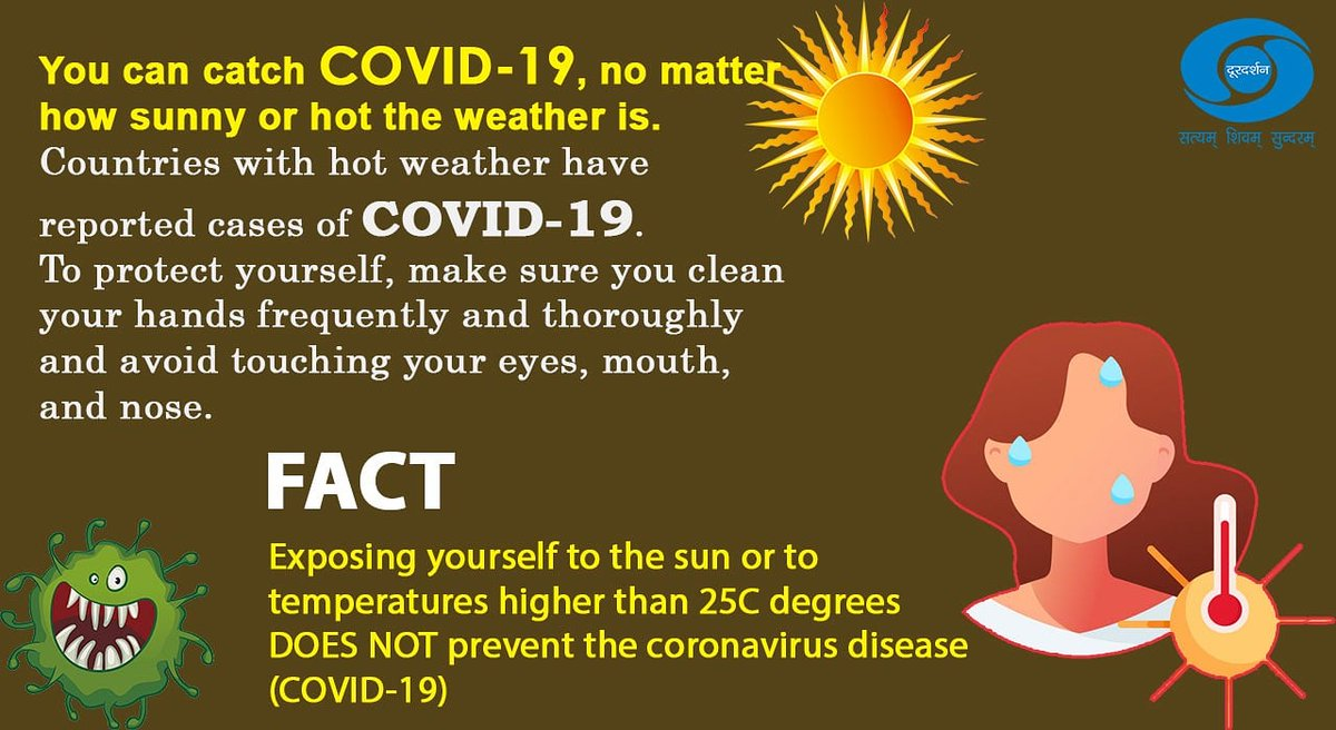 #IndiaFightsCorona -  Exposing yourself to the sun Or to temperatures higher than 25C degrees DOES NOT prevent the coronavirus disease (#COVID19) #StayAtHomeSaveLives #StayHome #coronavirusindia #CoronaVirus #COVID2019 #StayHomeStaySafe #CoronavirusOutbreak