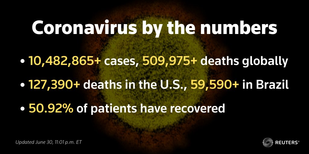 Coronavirus-related fatalities continue to pile up as the world passes half a million deaths