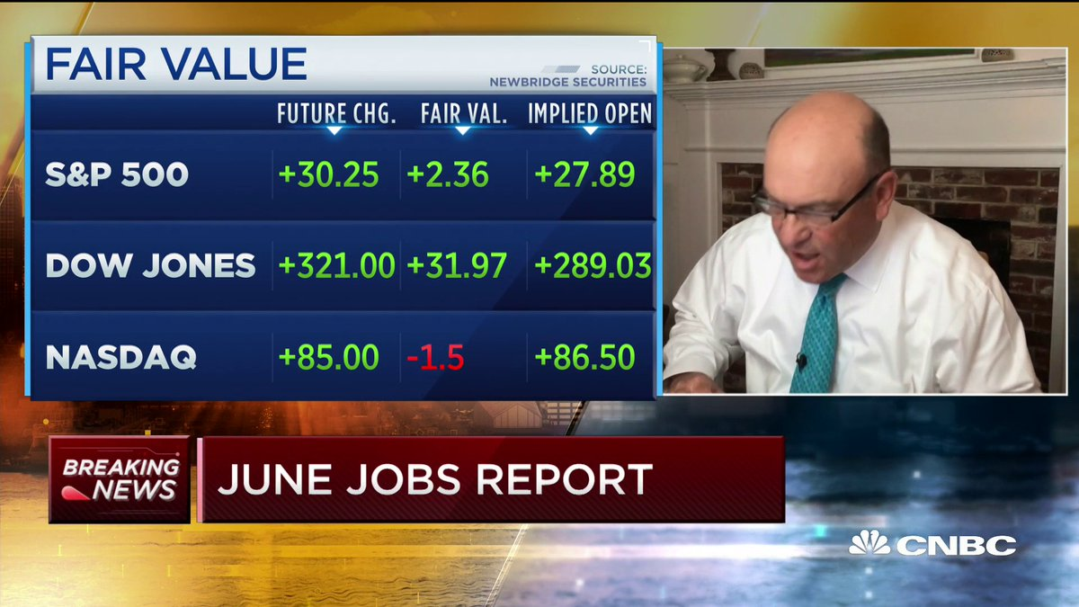 BREAKING: June nonfarm payroll add 4.8M jobs, far higher than consensus estimates of +2.9M. Unemployment rate is 11.1%, sending futures higher.