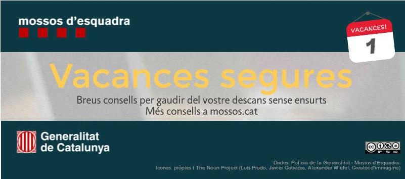 test Twitter Media - 👓🏖 Consells per gaudir d'unes vacances amb seguretat @mossos https://t.co/kYqOCe8hNI
