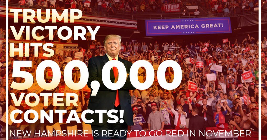 🚨500,000🚨  New Hampshire Trump Victory just crossed the half a million mark, making our 500,000th voter contact of the election! 🇺🇸  To our volunteers: this isn't possible without you. Your hard work will make the difference in November.  #LeadRight #FirstInTheField #nhpolitics