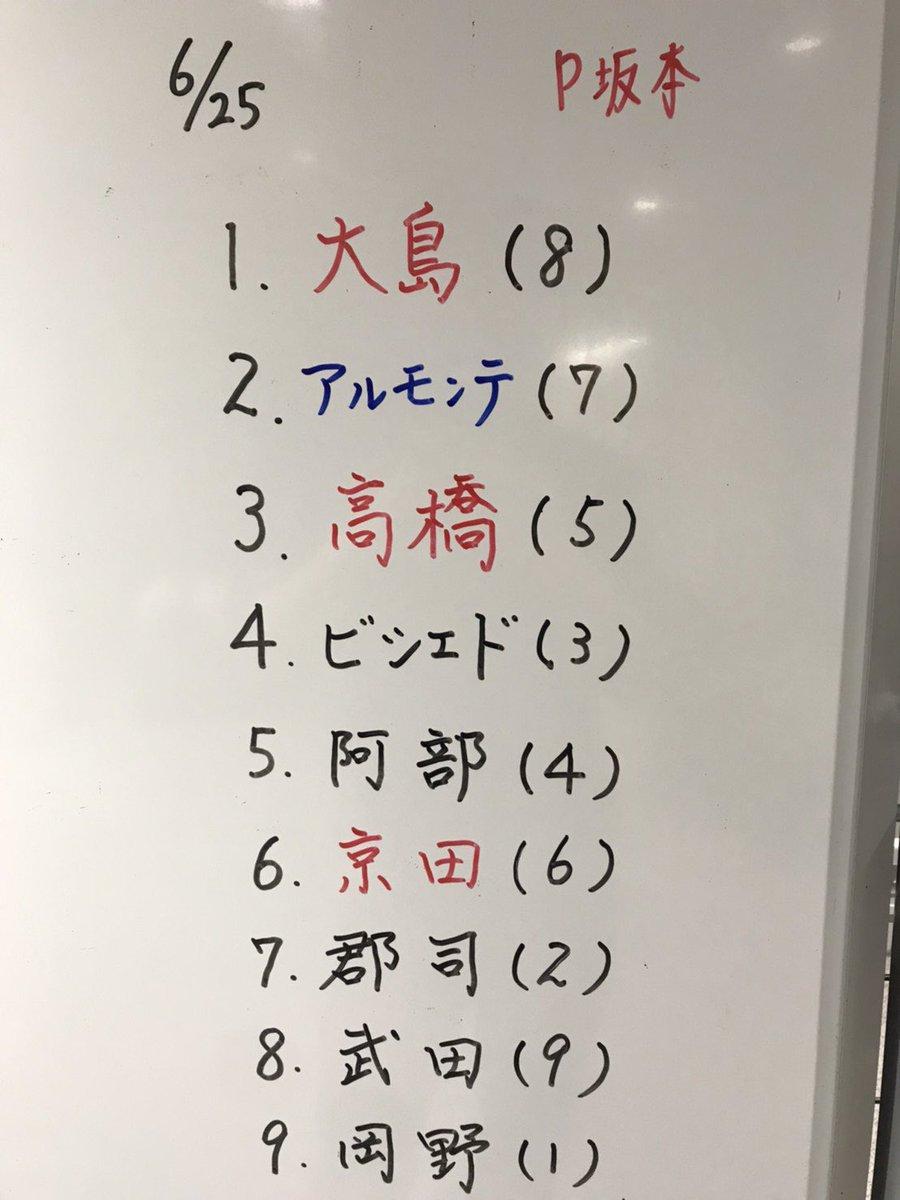 test ツイッターメディア - ドラゴンズは今日まで、横浜スタジアムでベイスターズと対戦! 本日のスタメンはこちらです。 キャッチャーは郡司選手、先発は岡野投手のルーキーバッテリーでスタメンです!!楽しみです! 本日も、皆さんの場所で熱いご声援をよろしくお願いします!! https://t.co/ntpQtihoQy