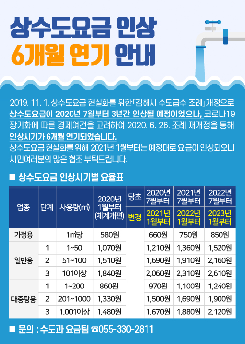 알차고 유익한 김해시 정보모음~~^^ ✔️ 상수도요금 인상 6개월 연기 안내 ✔️ 여름철 안전위험요인 신고하세요. ✔️ 지진 안전 UCC 공모전 개최 👉 https://t.co/pxJ0Sgt5nD ✔️ 2020 국민참여 청렴콘텐츠 공모전 👉 https://t.co/9w5yMYtT2F #김해시 #상수도요금인상연기 #지진안전 #청렴콘텐츠 https://t.co/WT8YAAiYJ9