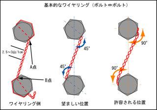 test ツイッターメディア - 航空機では、振動によりボルトが緩んで脱落しないように対策がされているダル😊 ステンレスワイヤーを使い、ボルト2本以上を緩まない方向にワイヤーを巻く事で、片方のボルトが緩んでも、もう片方のボルトが締る仕組みで脱落防止ダル😃  上手く巻けるかが整備員の腕の見せ所ダルよ😁 #航空自衛隊 https://t.co/9DAUGzUlEw https://t.co/XfapqUJBWS