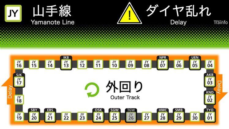 test ツイッターメディア - 【山手線 外回り 遅延情報】 山手線は、秋葉原駅での急病人対応などの影響で、一部の外回り電車に遅れがでています https://t.co/KdtMehS1LH