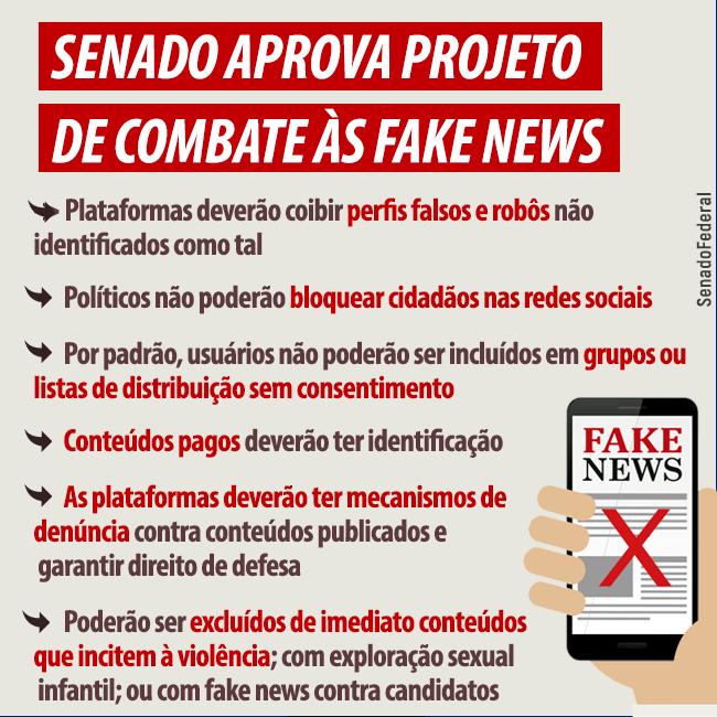 O Senado aprovou o #PL2630_2020, que cria a Lei Brasileira de Liberdade, Responsabilidade e Transparência na Internet e visa combater notícias falsas nas redes sociais. Foram 44 votos favoráveis e 32 contrários. O projeto agora será votado pela Câmara.