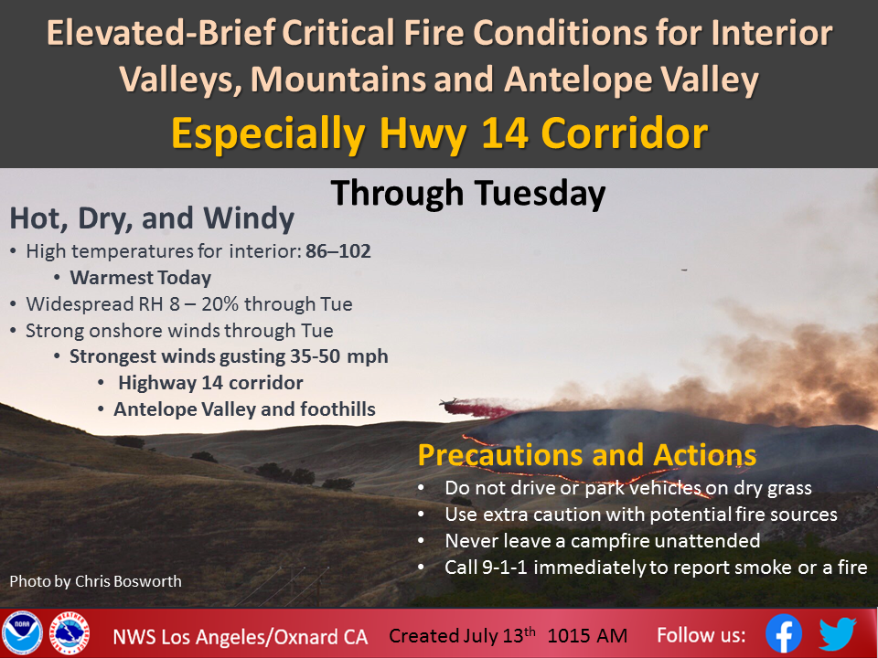 Elevated to brief critical fire weather conditions through Tuesday across interior valleys, mountains, and deserts. Highest fire weather risk area will be Hwy 14 corridor, Antelope Valley, and adjacent foothills with winds gusting 35-50 mph. #LAWeather #cawx #Socal