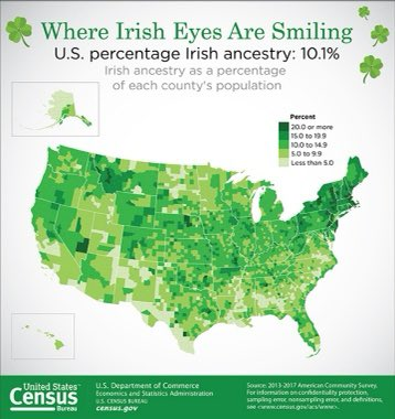 test Twitter Media - Happy 4th of July to the 10.1% of American residents of Irish ancestry. And to the 89.9% who aren't. No friendship matters more to us. https://t.co/rtiTPFvcJH