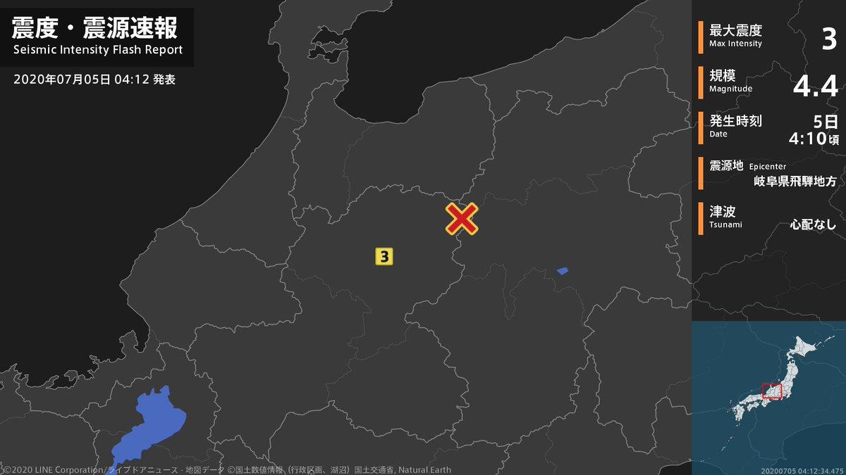 test ツイッターメディア - 【震度・震源速報 2020年7月5日】 4時10分頃、岐阜県飛騨地方を震源とする地震がありました。震源の深さはごく浅い、地震の規模はM4.4と推定されています。この地震による津波の心配はありません。 https://t.co/swierSjNhf