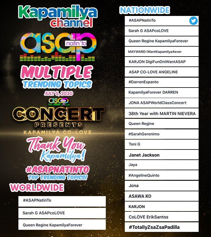 Thank you for making us trend kapamilya! Salamat sa pag tutok!!! 🤗🤗🤗 #ASAPNatinTo