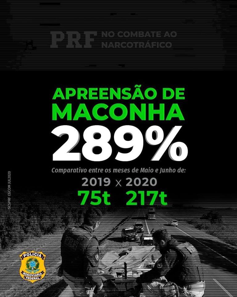 - Apreensão de drogas pela PRF. - Comparação entre os meses de maio e junho de 2019 e 2020 via: @ Jair Bolsonaro #fechadocombolsonaro #ptnuncamais #depheliolopes #minhacoréobrasil