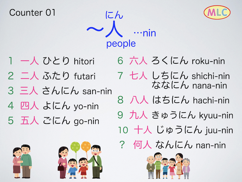 Counters  #Japanese #language  #nihongo #にほんご #日本語 #Counter #助数詞