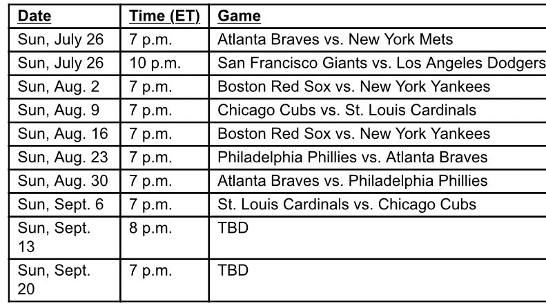 ⚾️Here is the 2020 @ESPN Sunday Night Baseball schedule, which opens with a special doubleheader on July 26.