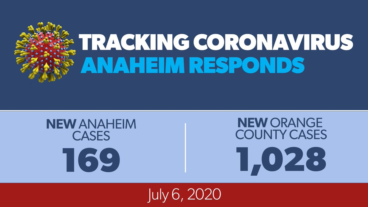 We are out with updated cases for Anaheim and all of OC, which both saw single-day highs as a large batch of tests from several prior days was reported. See more at  #Anaheim #OCCovid19 #OC #COVID19 #coronavirus
