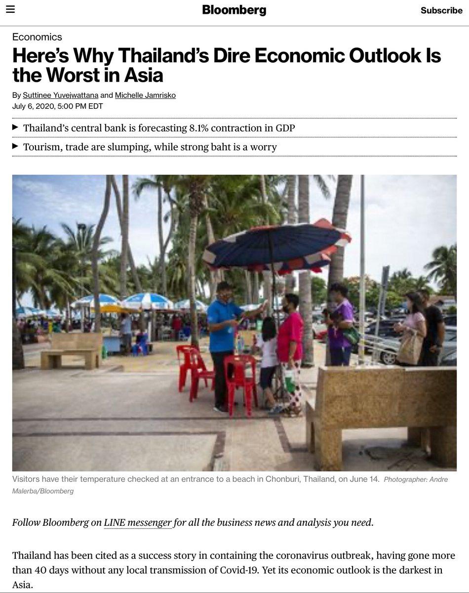 บลูมเบิร์กรายงานข่าวประเทศไทยประสบความสำเร็จในการควบคุมไวรัสจนไม่มีเคสในประเทศได้ถึง 40 วัน แต่ทำให้เศรษฐกิจพังยับที่สุดในเอเชีย