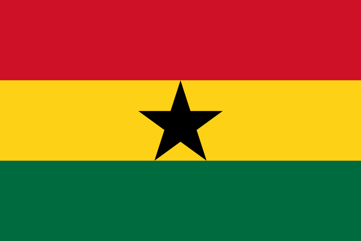 test Twitter Media - Day 2 of our Annual Researcher Meeting Ghana has been kicked off by @PoliteTendai and @CKerapetse of @SADC_WaterNet. We have been taught how to say simple phrases in #Twi a Ghanaian dialect of #Akan, aswell as some interesting facts about #Ghana!  Me ma wo aha! https://t.co/JOXZTYNzlG
