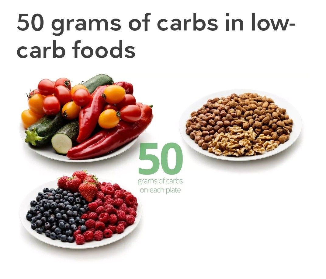 test Twitter Media - If you're watching your carbohydrate intake or weight, finding out how many carbs are in your favourite foods is a helpful tool to keep track of your sugar intake which is one of the main factors that will  make you gain the pounds. #ProLongevity #diabetes #type2 https://t.co/hjqsWlJD5N