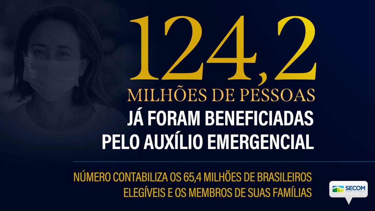 Cada perda é motivo de imenso luto, mas não podemos nos esquecer de que o Brasil é um dos países que mais recupera infectados e criou uma rede de proteção social sem igual, além de haver preservado milhões de empregos.