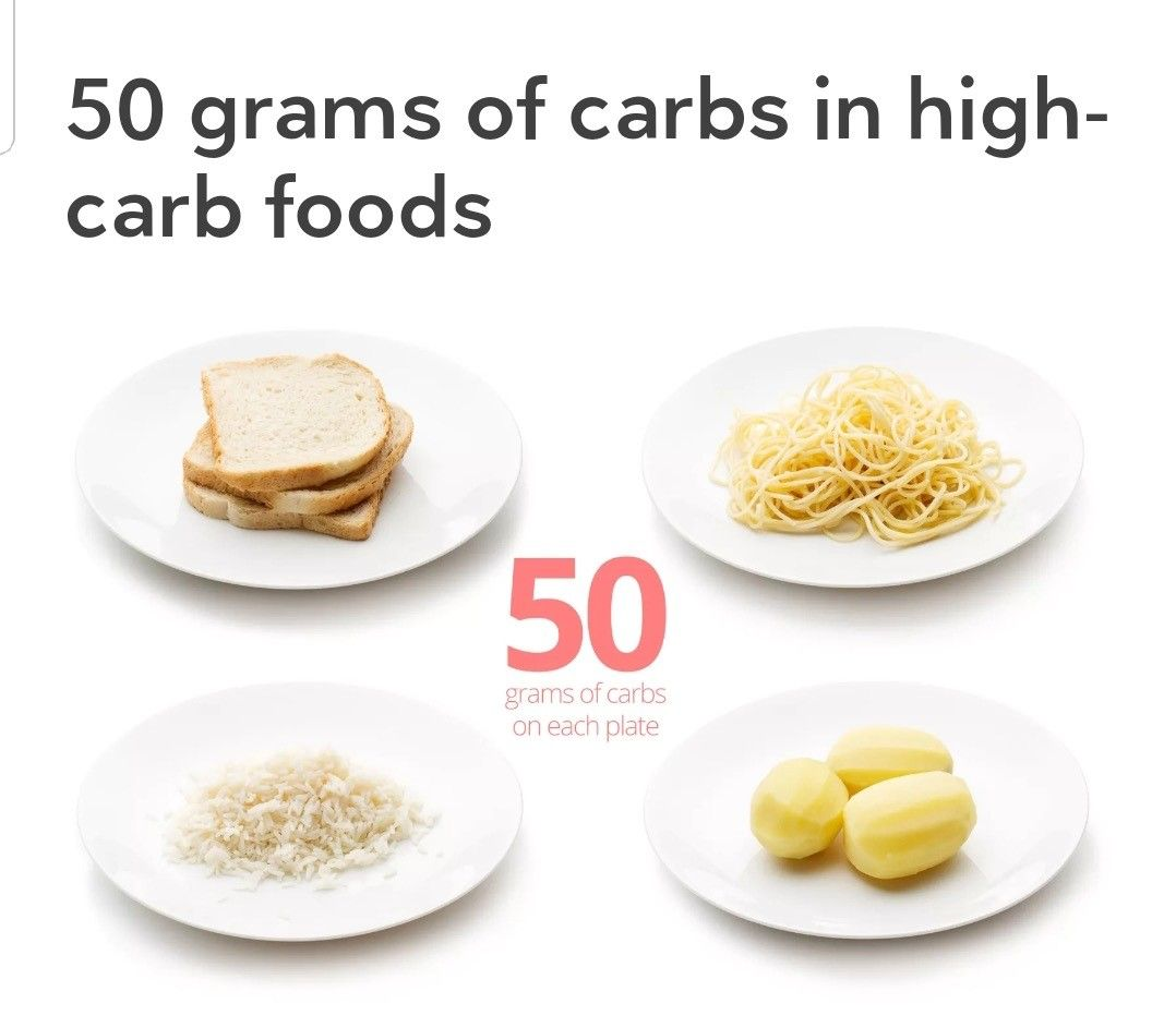 test Twitter Media - On average, women should consume a MAXIMUM of 6 teaspoons a day, and men should be 9 teaspoons a day MAX.  Just 4g of carbs is the equivalent of a full teaspoon of sugar!  #ProLongevity #health #healthyliving #nutrition #diet #diabetes #type2 https://t.co/jNMESwGPL7