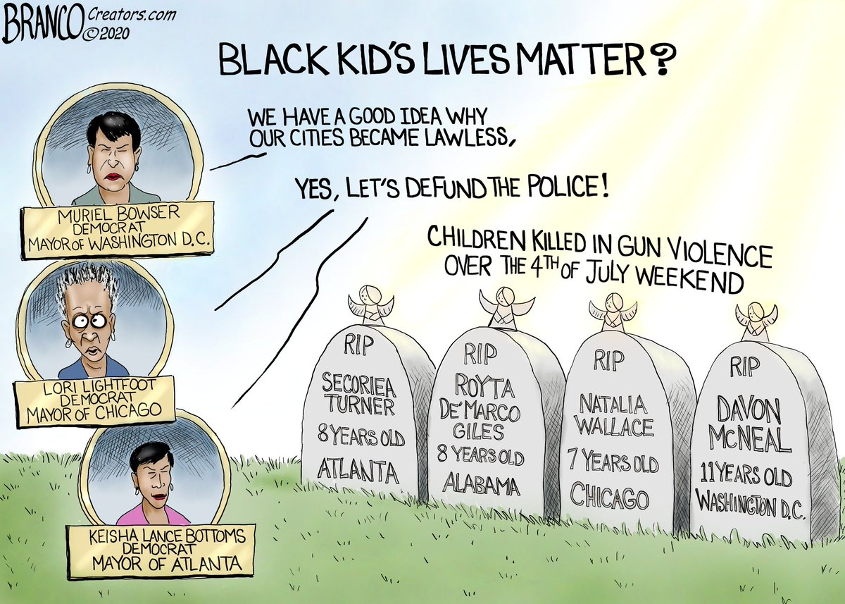 Gun violence in cities run by Democrats is spiraling out of control. Black kids' lives do matter. Dem Mayors @chicagosmayor @MayorBowser @KeishaBottoms @MayorOfLA @NYCMayor taking no real action, blaming others for the lawlessness in their cities, and calling to #DefundThePolice