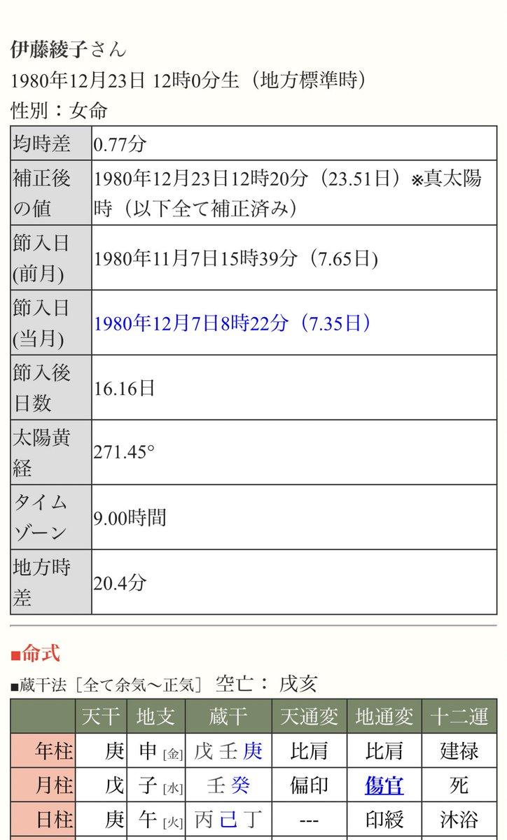 test ツイッターメディア - 二宮和也さん(37) 伊藤綾子さん(39)  興味ないことには興味がない 他人の言うこと聞かないニノ どんな敵が現れても屈しない 粘り強さはピカイチ綾子さん https://t.co/9QKi08rQQ1