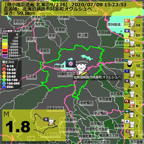 test ツイッターメディア - 【微小地震速報 北海道9/236】 2020/07/09 15:23:53 JST,  北海道釧路市阿寒町オクルシュベ,  M1.8, TNT7.6kg, 深さ59.8km,  929 https://t.co/UNwltIYDiM