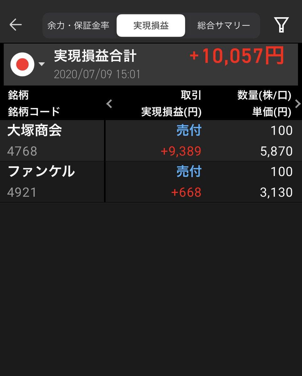 test ツイッターメディア - 7月9日利確。 ファンケル のタイミングを逃して数百円。マクドのセットなら食べられるな。 アビオはここにはないけど別の証券会社で損切りマイナス9700円。 今日の取引プラマイゼロ。。😂 アンジェス75日線で反発しましたね。まさか1500円台になるとは。 https://t.co/OUXanE8yru
