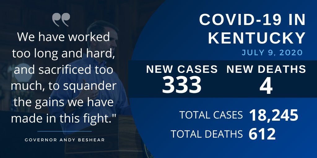 Gov. Beshear: Increasing #COVID19 Cases Requires Kentuckians to Wear Face Coverings