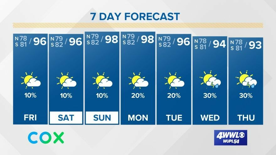 Here is a look at the 7 Day Forecast for the New Orleans area: WWLTV #lawx