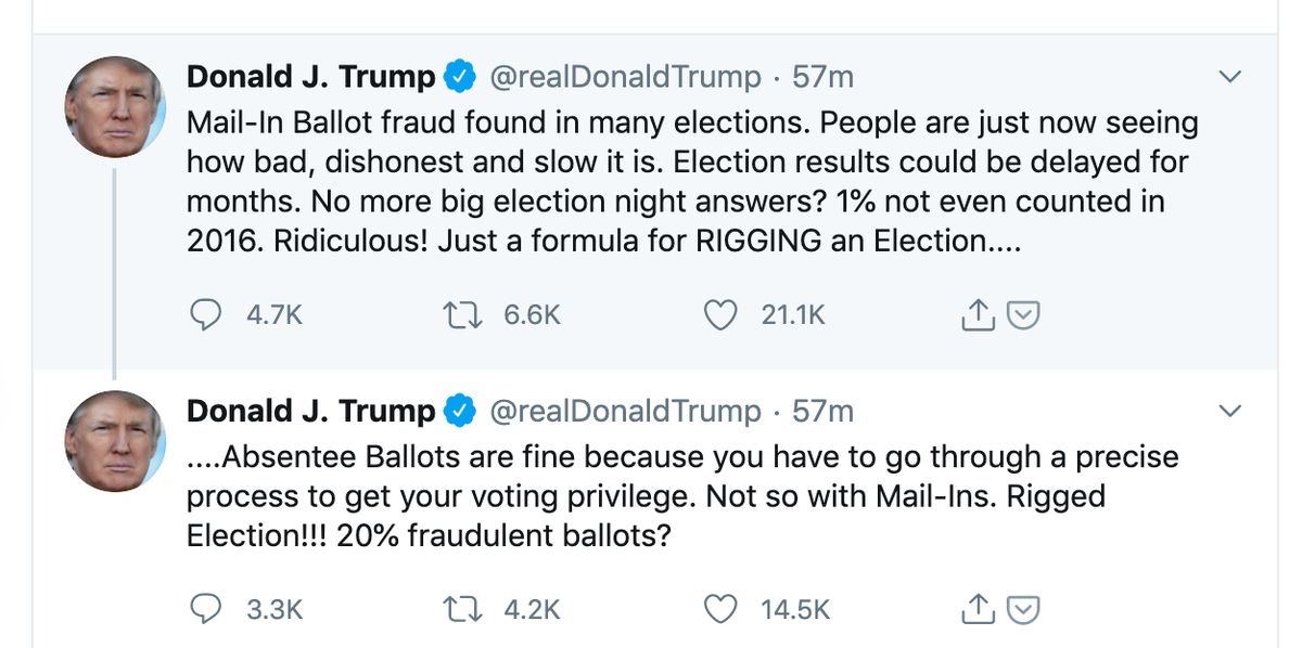 Mail-in is the same as absentee voting.