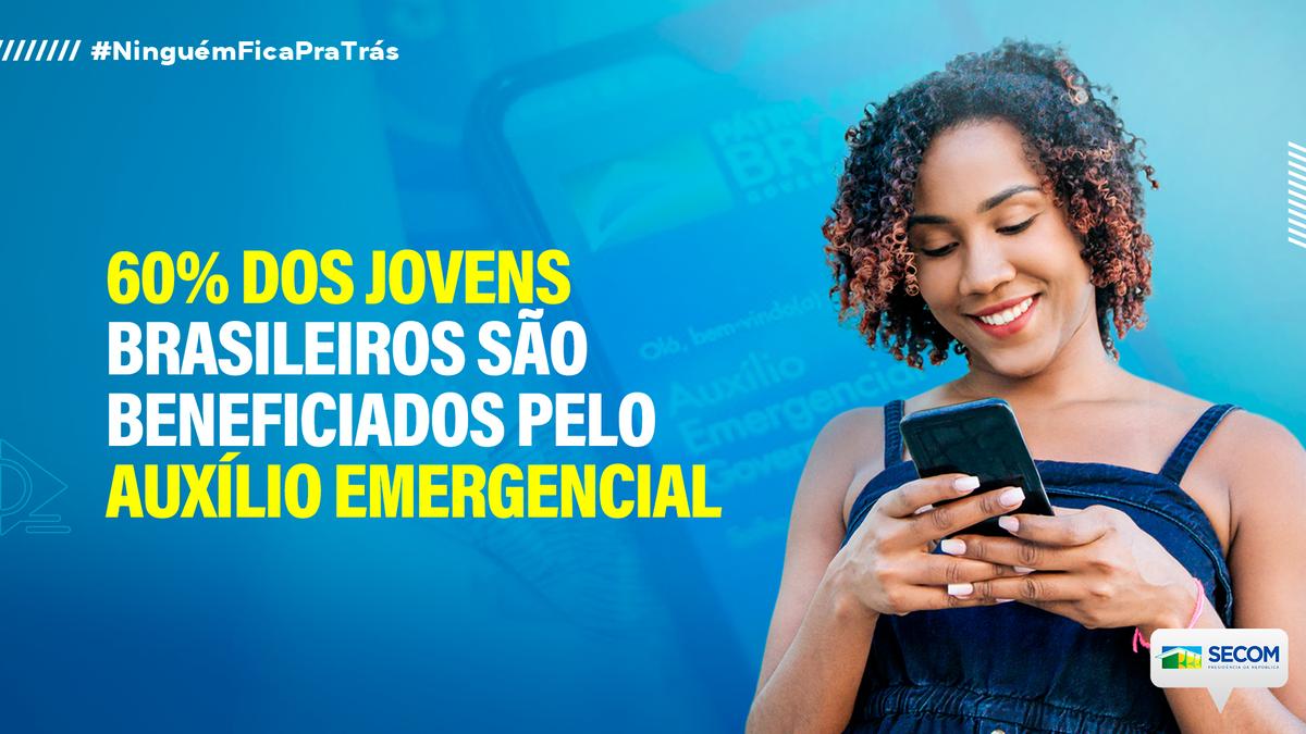 Pesquisa realizada pelo Conselho Nacional de Juventude do @DHumanosBrasil revela que 60% da população jovem brasileira foi beneficiada pelo Auxílio Emergencial. Seis a cada dez se cadastraram ou tiveram alguém da família cadastrado.