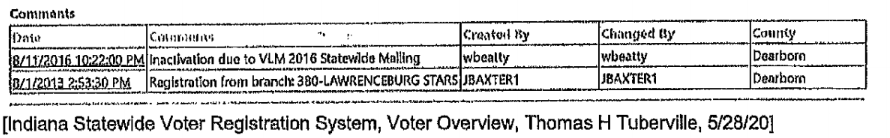 SCOOP: Despite claiming he voted and supported Trump, Tommy Tuberville's voter registration was cancelled in August 2016 due to inactivity... he had registered in the state of Indiana but never voted there, so they kicked him off the voter rolls.