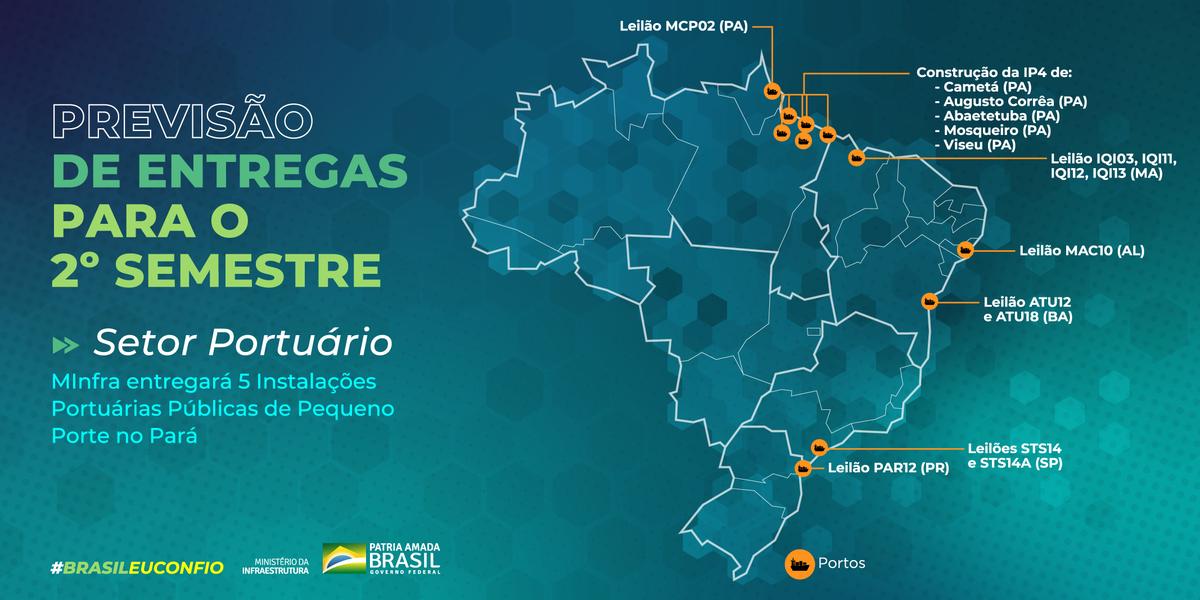 #BrasilEuConfio Os portos do 🇧🇷 não pararam! E para garantir o bom desempenho do setor portuário no 2º sem/2020, o MInfra deve realizar os leilões p/ arrendamento de 11 terminais. Além da construção de 5 Instalações Portuárias de Pequeno Porte (IP4). ➡