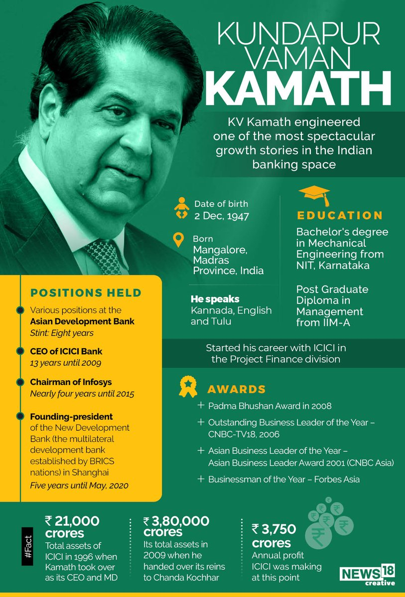 All about KV Kamath — the man who engineered one of the most spectacular growth stories in the Indian #banking space  #KVKamath says contraction in the Indian #economy may not be as severe as anticipated:   @News18Graphics #ICYMI
