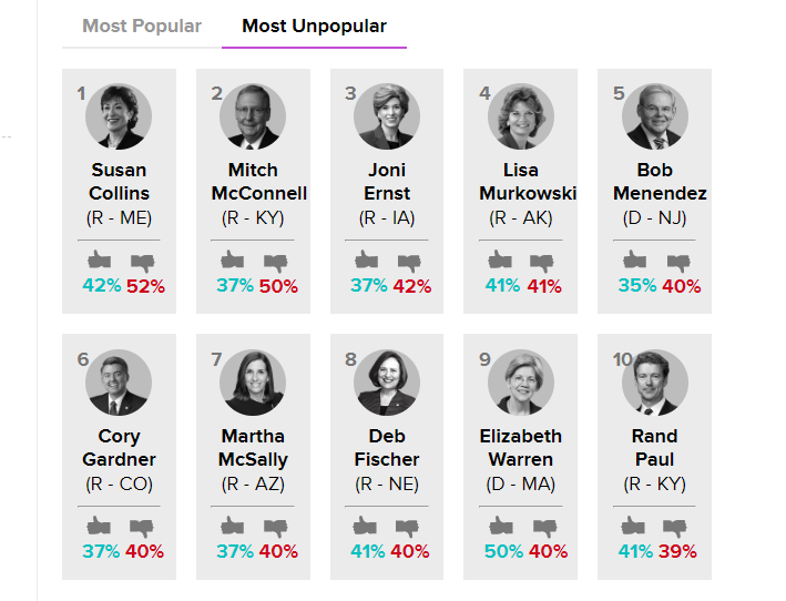 @MittRomney Which of these unpopular Republican senators will decide that if enabling Trump's corruption will cost them their seats, there's no point in damaging the country further?  Or do they expect golden GOP parachutes if they lose their fight, as Paul Ryan, Flynn and Stone did?
