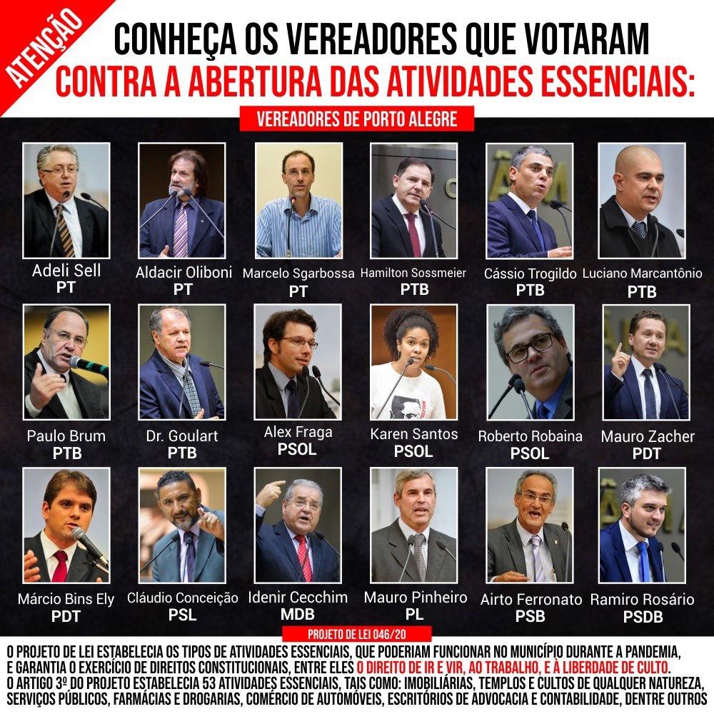 @blogdojefferson Mas vocês votaram a favor dos TUCANOS para o #lockdown em Porto Alegre!!!! Deixa de ser hipócrita! Porto Alegre vai terminar de falir com a administração do #PSDB!