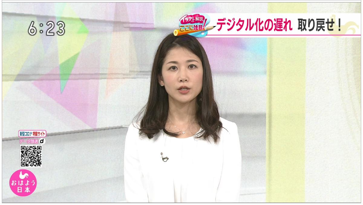 test ツイッターメディア - 桑子真帆 #桑子真帆 #NHK https://t.co/GzqzdMS053